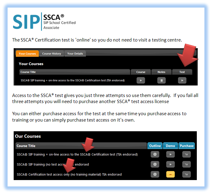 SIP Training and SIP Certification with Westcon -
